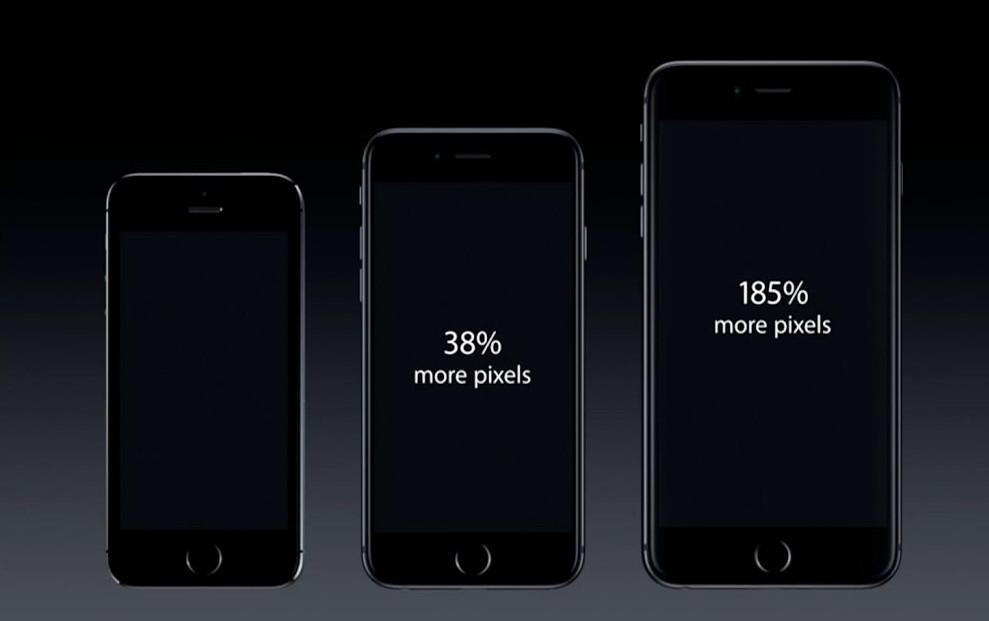 taille ecran iphone 6